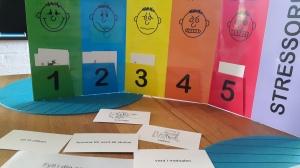 Material från www.pedagogisktperspektiv.se
