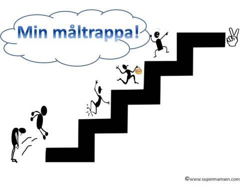 maltrappan-mall